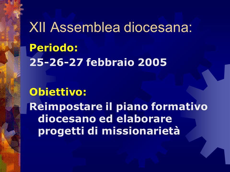 XII Assemblea diocesana: Percorso: 6 novembre: Commissione Documento Finale 15 gennaio: Regolamento e bozza D.F.