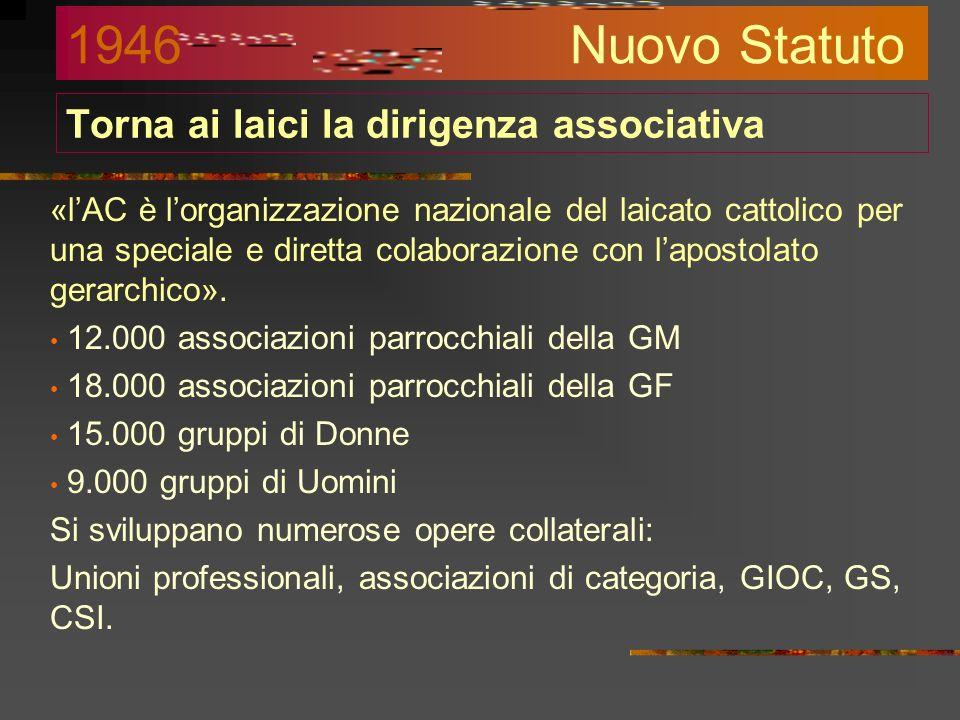 La dirigenza dellAC assunta dalla Gerarchia Le pressioni del regime contro la Chiesa e lAC inducono Pio XII a riformare gli Statuti inserendo gli Eccl