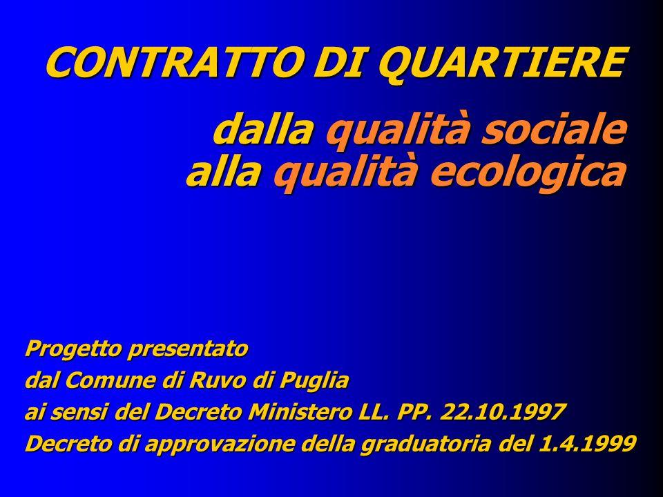 CONTRATTO DI QUARTIERE Progetto presentato dal Comune di Ruvo di Puglia ai sensi del Decreto Ministero LL. PP. 22.10.1997 Decreto di approvazione dell