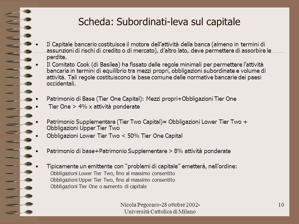 Nicola Pegoraro-28 ottobre 2002- Università Cattolica di Milano 10 Scheda: Subordinati-leva sul capitale Il Capitale bancario costituisce il motore de