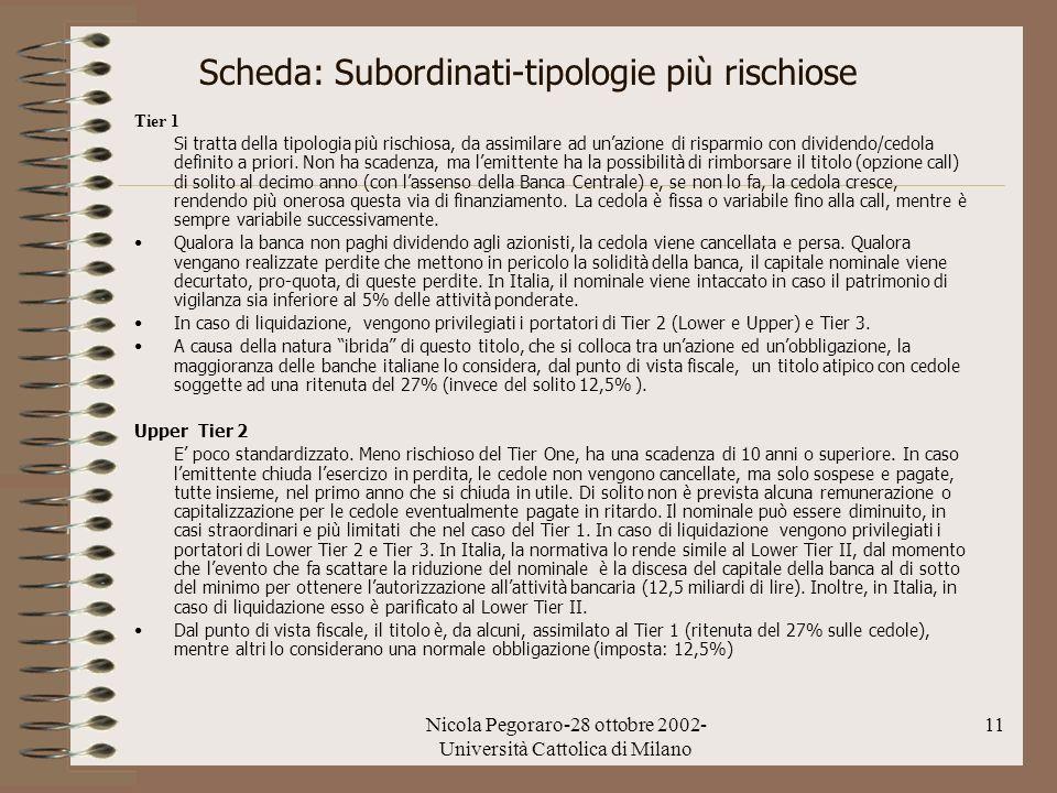Nicola Pegoraro-28 ottobre 2002- Università Cattolica di Milano 11 Scheda: Subordinati-tipologie più rischiose Tier 1 Si tratta della tipologia più ri