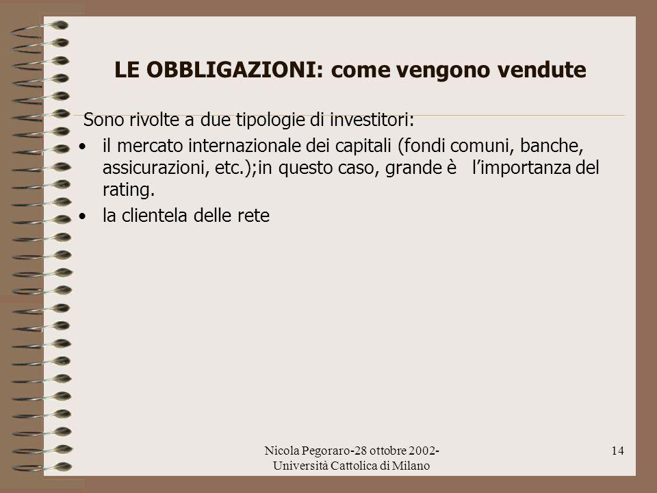 Nicola Pegoraro-28 ottobre 2002- Università Cattolica di Milano 14 LE OBBLIGAZIONI: come vengono vendute Sono rivolte a due tipologie di investitori: