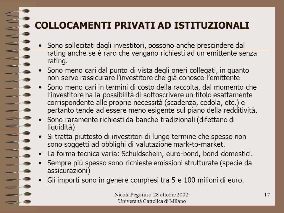 Nicola Pegoraro-28 ottobre 2002- Università Cattolica di Milano 17 COLLOCAMENTI PRIVATI AD ISTITUZIONALI Sono sollecitati dagli investitori, possono a