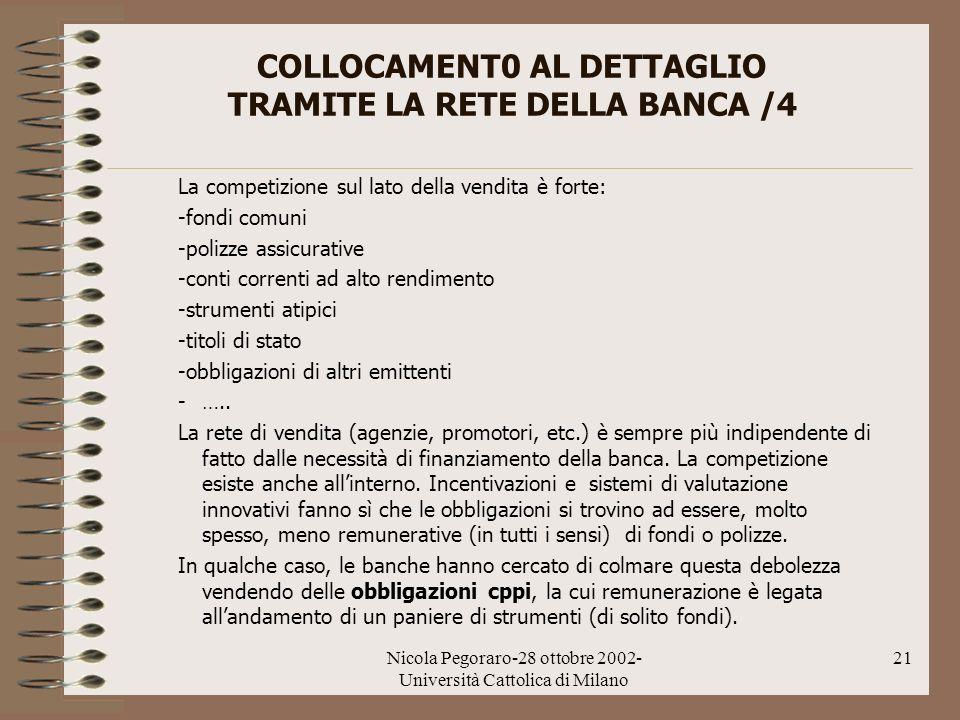 Nicola Pegoraro-28 ottobre 2002- Università Cattolica di Milano 21 COLLOCAMENT0 AL DETTAGLIO TRAMITE LA RETE DELLA BANCA /4 La competizione sul lato d