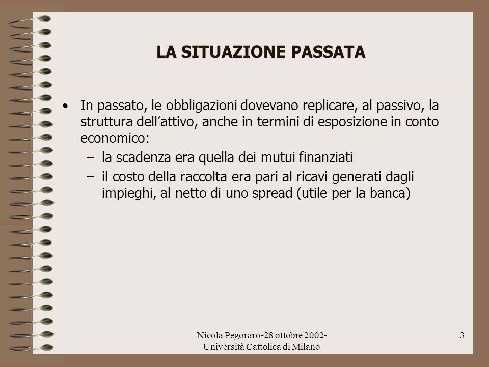 Nicola Pegoraro-28 ottobre 2002- Università Cattolica di Milano 3 LA SITUAZIONE PASSATA In passato, le obbligazioni dovevano replicare, al passivo, la