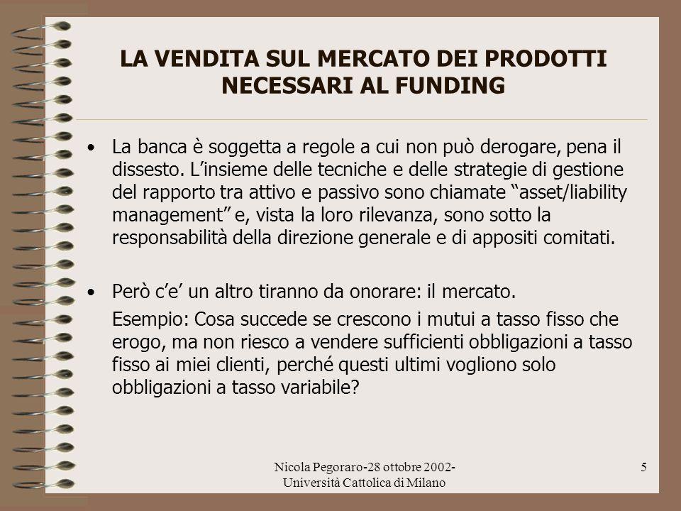 Nicola Pegoraro-28 ottobre 2002- Università Cattolica di Milano 5 LA VENDITA SUL MERCATO DEI PRODOTTI NECESSARI AL FUNDING La banca è soggetta a regol