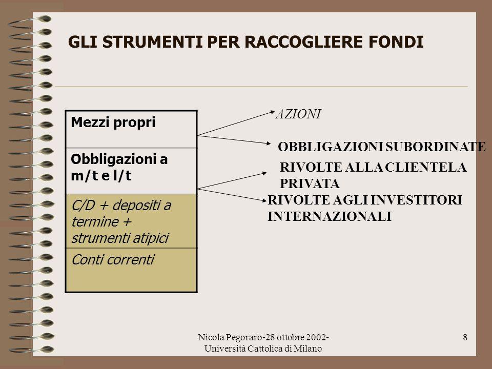 Nicola Pegoraro-28 ottobre 2002- Università Cattolica di Milano 8 GLI STRUMENTI PER RACCOGLIERE FONDI Mezzi propri Obbligazioni a m/t e l/t C/D + depo