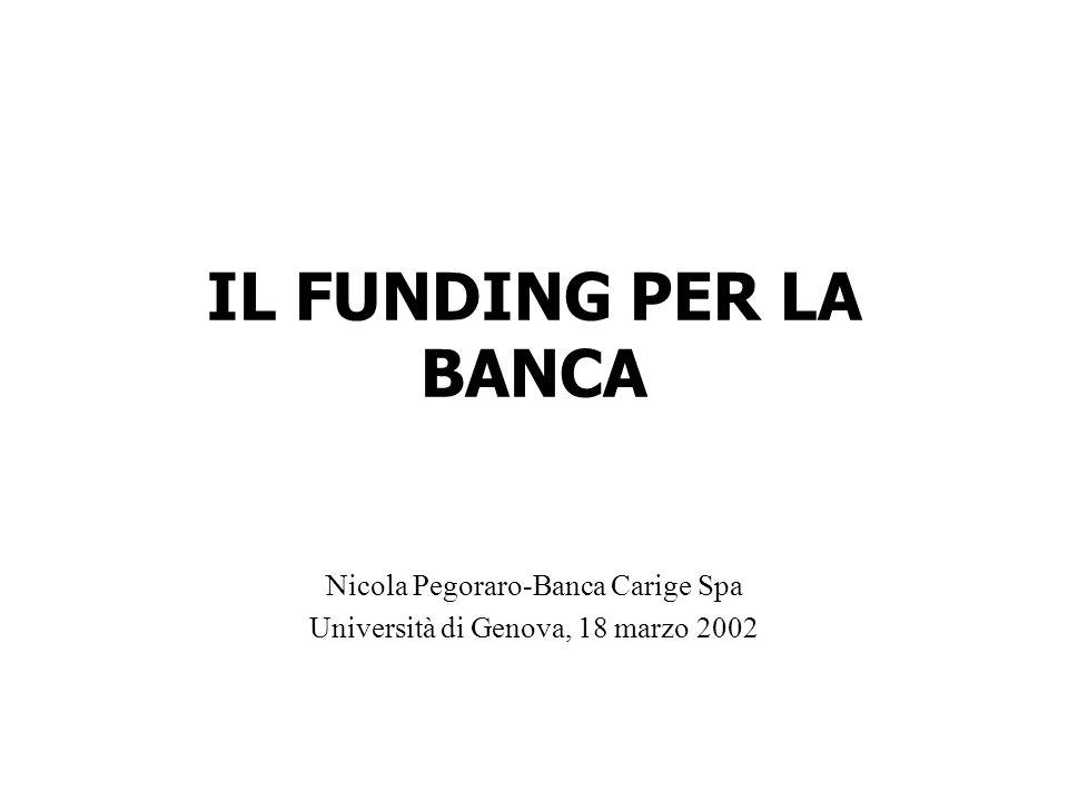 IL FUNDING PER LA BANCA Nicola Pegoraro-Banca Carige Spa Università di Genova, 18 marzo 2002