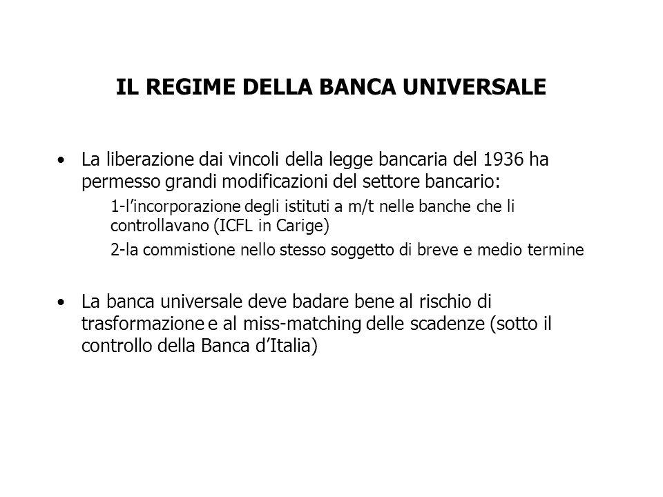IL REGIME DELLA BANCA UNIVERSALE La liberazione dai vincoli della legge bancaria del 1936 ha permesso grandi modificazioni del settore bancario: 1-lin