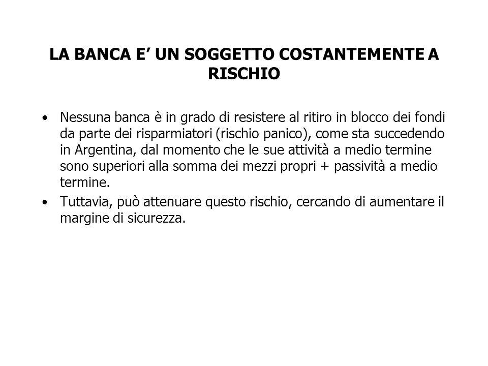 LA BANCA E UN SOGGETTO COSTANTEMENTE A RISCHIO Nessuna banca è in grado di resistere al ritiro in blocco dei fondi da parte dei risparmiatori (rischio