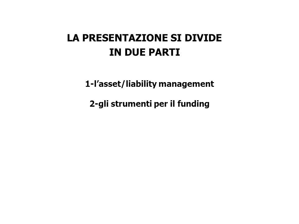 1-lasset/liability management 2-gli strumenti per il funding LA PRESENTAZIONE SI DIVIDE IN DUE PARTI