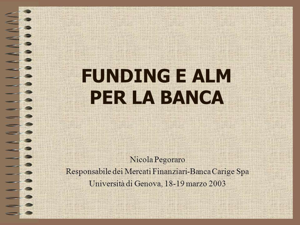 FUNDING E ALM PER LA BANCA Nicola Pegoraro Responsabile dei Mercati Finanziari-Banca Carige Spa Università di Genova, 18-19 marzo 2003