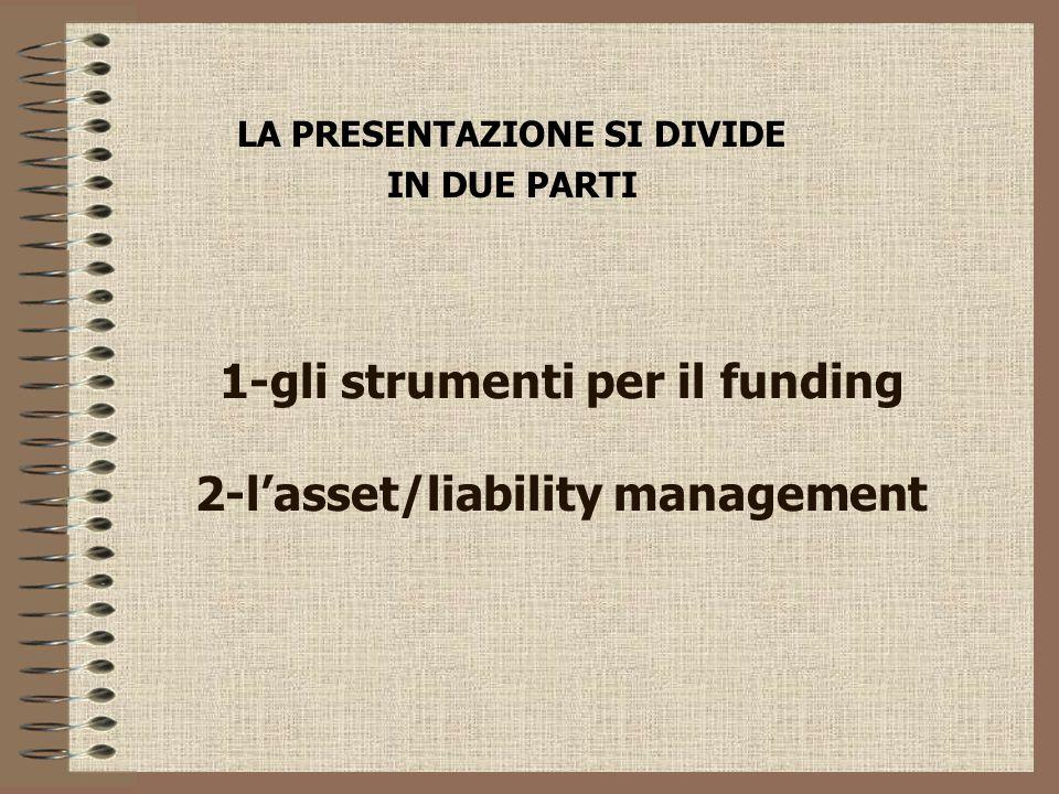 1-gli strumenti per il funding 2-lasset/liability management LA PRESENTAZIONE SI DIVIDE IN DUE PARTI