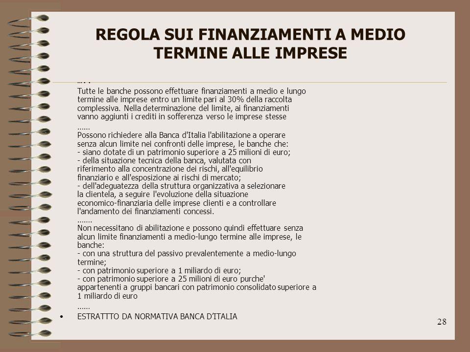 28 REGOLA SUI FINANZIAMENTI A MEDIO TERMINE ALLE IMPRESE …..