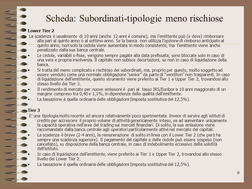 9 Scheda: Subordinati-tipologie meno rischiose Lower Tier 2 La scadenza è usualmente di 10 anni (anche 12 anni è comune), ma lemittente può (e deve) rimborsare alla pari al quinto anno o al settimo anno.