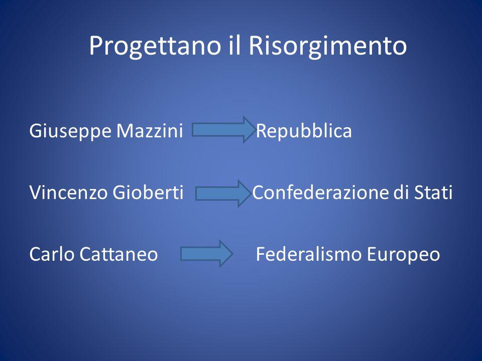 La Giovine Italia Del Primato morale e civile degli italiani La Federazione degli Stati dEuropa
