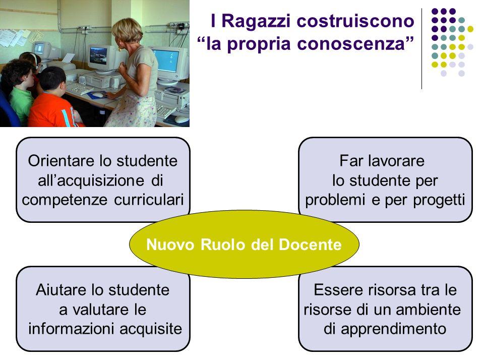 I Ragazzi costruiscono la propria conoscenza Aiutare lo studente a valutare le informazioni acquisite Far lavorare lo studente per problemi e per prog