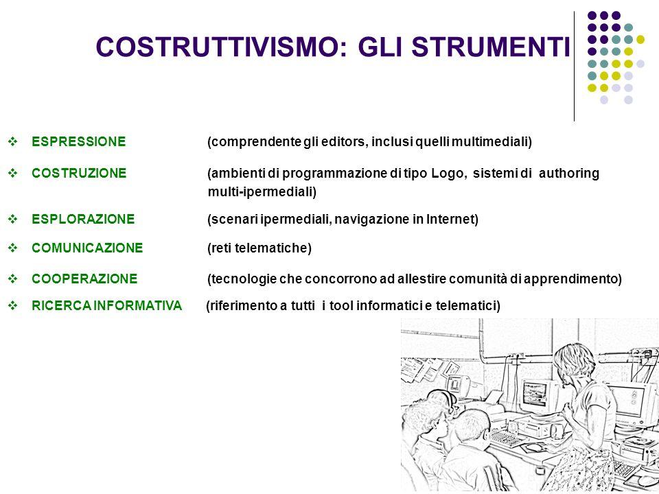 COSTRUTTIVISMO: GLI STRUMENTI ESPRESSIONE (comprendente gli editors, inclusi quelli multimediali) COSTRUZIONE (ambienti di programmazione di tipo Logo