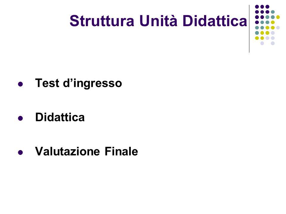 Strumenti della Didattica SITO WEB: http://www.vergaviagrande.it/scuola/pon/PROD_08/D1 Materiale didattico Test di valutazione LABORATORIO MULTIMEDIALE