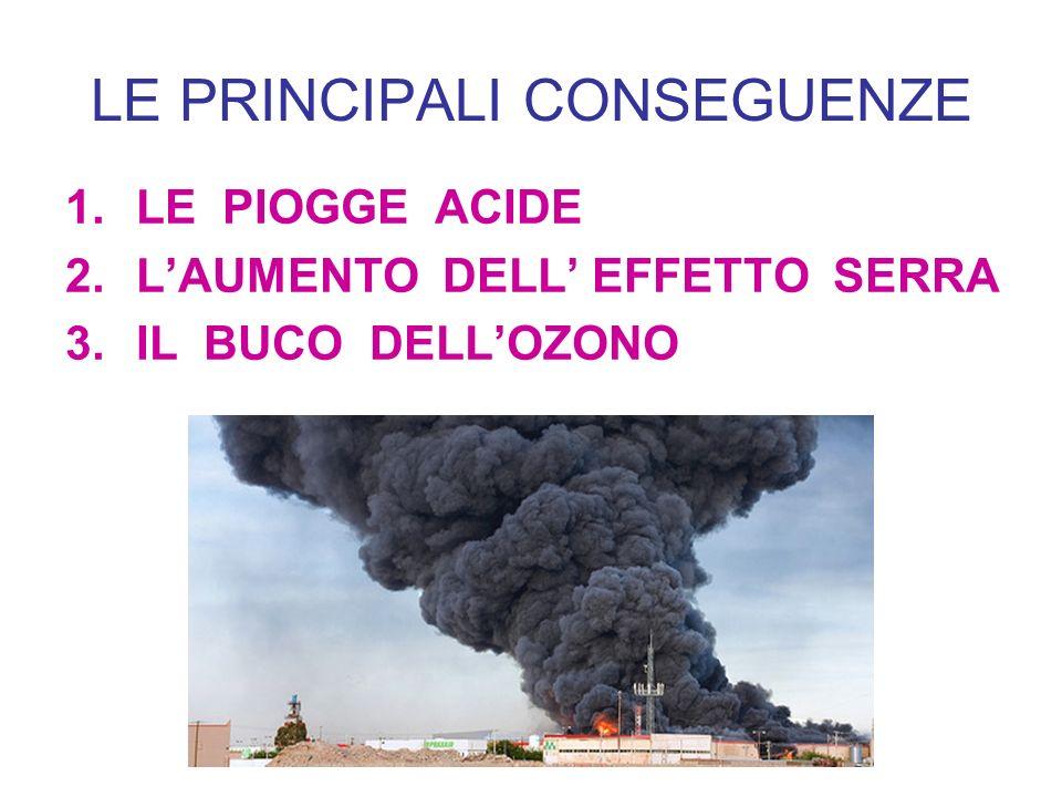 LE PRINCIPALI CONSEGUENZE 1.LE PIOGGE ACIDE 2.LAUMENTO DELL EFFETTO SERRA 3.IL BUCO DELLOZONO