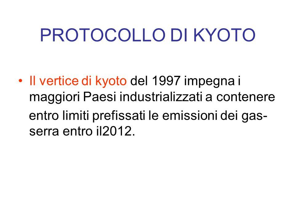 PROTOCOLLO DI KYOTO Il vertice di kyoto del 1997 impegna i maggiori Paesi industrializzati a contenere entro limiti prefissati le emissioni dei gas- s