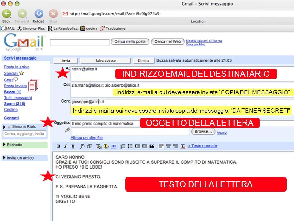 AUTENTICAZIONE Nome utente - Username Es: simona.riolo, simona78, sirio Password Es: whri49g3 EVITARE: 21041978, simona, riolo