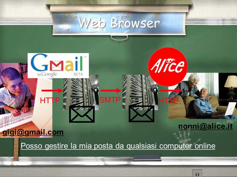 gigi@gmail.com nonni@alice.it SMTP POP3 Posso gestire la mia posta sul mio computer, anche offline Outlook Express