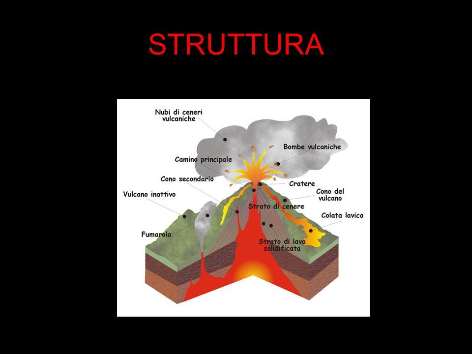 Aspetti positivi roccia fusa, in quantità variabile, ossidi Molti scienziati, appunto, tendono ad identificarli come i creatori degli oceani e dell atmosfera terrestre, tramite l emissione e successiva condensazione di gas e vapori, emessi nel corso dei millenni.