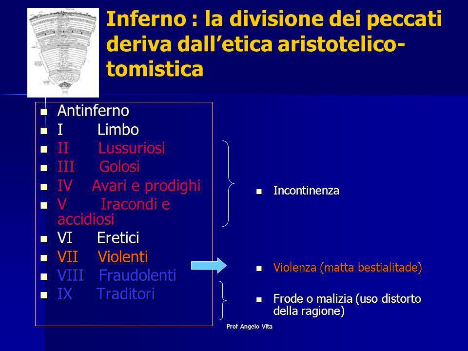 Inferno : la divisione dei peccati deriva dalletica aristotelico- tomistica Antinferno Antinferno I Limbo I Limbo II Lussuriosi II Lussuriosi III Golo