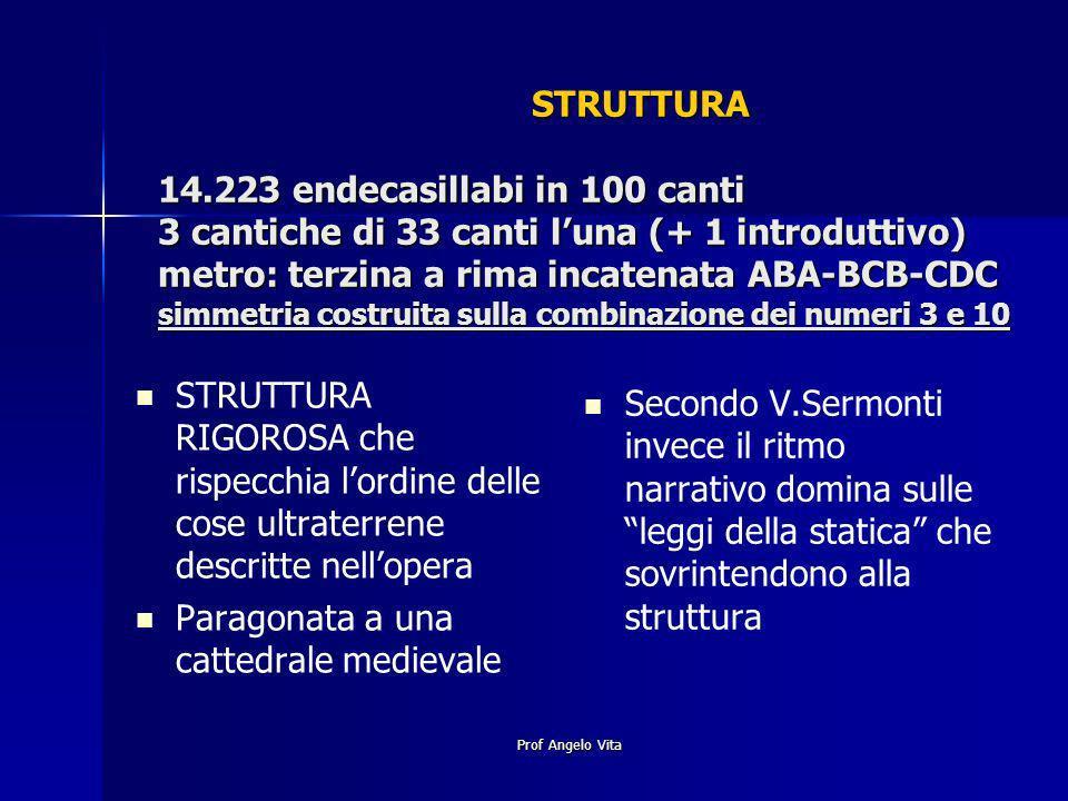 Prof Angelo Vita STRUTTURA 14.223 endecasillabi in 100 canti 3 cantiche di 33 canti luna (+ 1 introduttivo) metro: terzina a rima incatenata ABA-BCB-C
