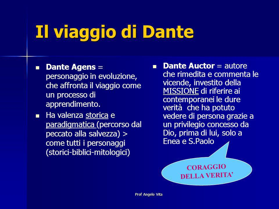 Prof Angelo Vita Il viaggio di Dante Dante Agens = personaggio in evoluzione, che affronta il viaggio come un processo di apprendimento. Ha valenza st