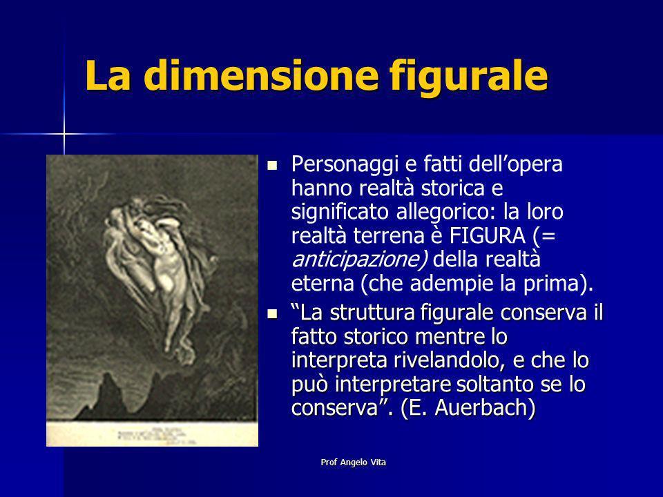 Prof Angelo Vita La dimensione figurale Personaggi e fatti dellopera hanno realtà storica e significato allegorico: la loro realtà terrena è FIGURA (=