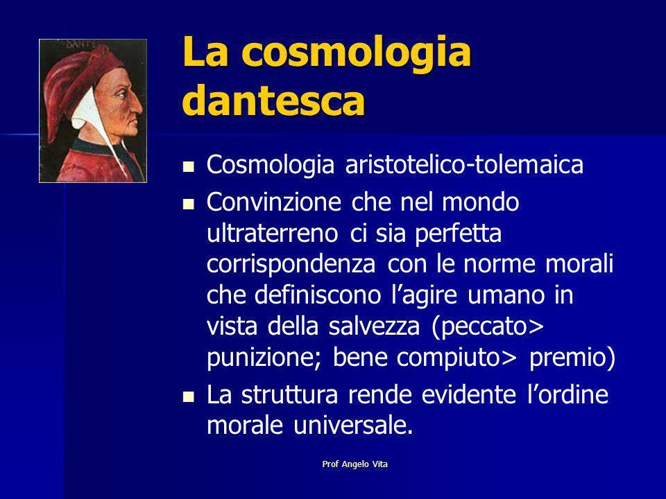 Prof Angelo Vita La cosmologia dantesca Cosmologia aristotelico-tolemaica Convinzione che nel mondo ultraterreno ci sia perfetta corrispondenza con le