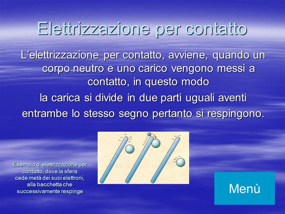 Elettrizzazione per contatto Lelettrizzazione per contatto, avviene, quando un corpo neutro e uno carico vengono messi a contatto, in questo modo la c
