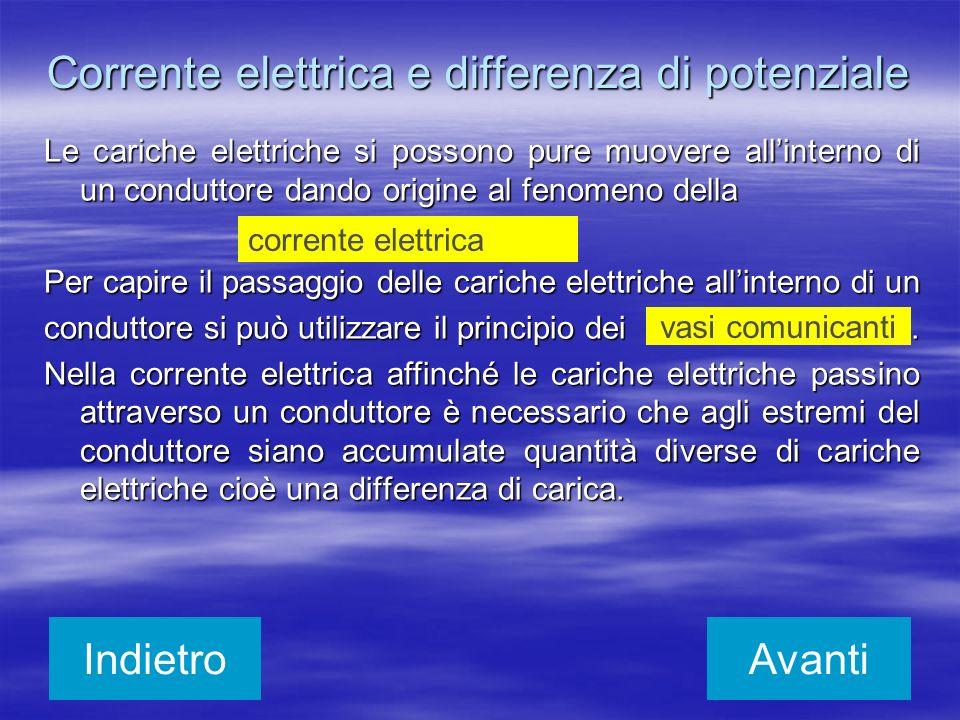 Corrente elettrica e differenza di potenziale Le cariche elettriche si possono pure muovere allinterno di un conduttore dando origine al fenomeno dell