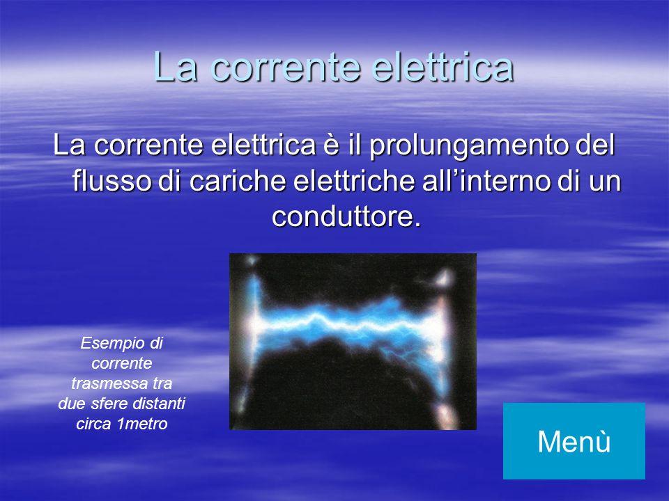 La corrente elettrica La corrente elettrica è il prolungamento del flusso di cariche elettriche allinterno di un conduttore. Menù Esempio di corrente
