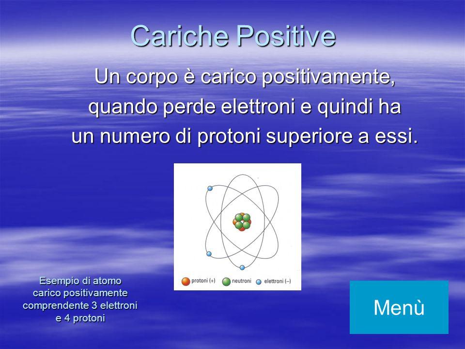 Un corpo è carico positivamente, quando perde elettroni e quindi ha un numero di protoni superiore a essi. Esempio di atomo carico positivamente compr