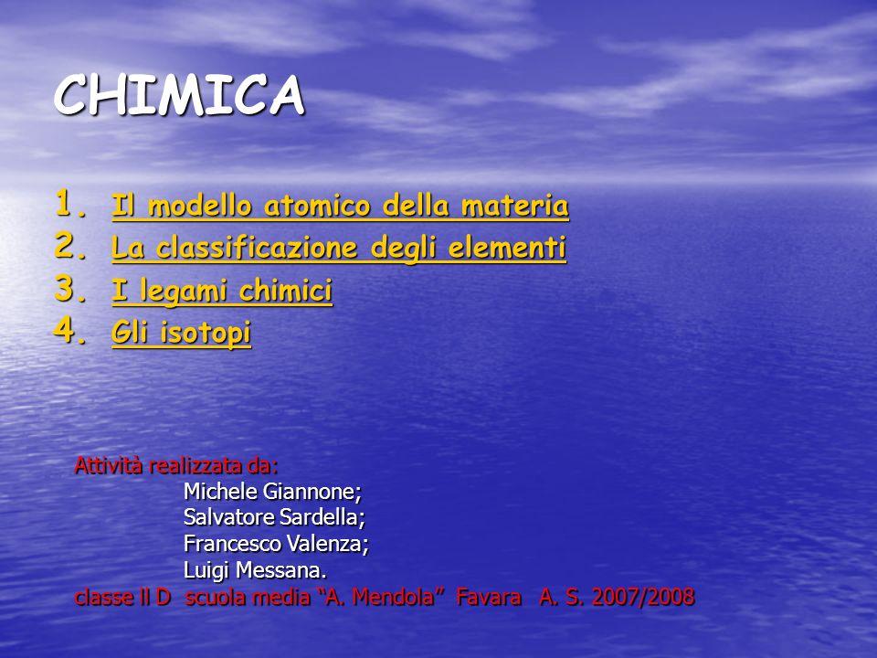 CHIMICA 1. Il modello atomico della materia Il modello atomico della materia Il modello atomico della materia 2. La classificazione degli elementi La