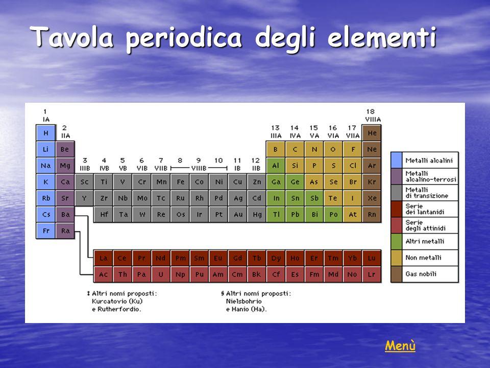 Tavola periodica degli elementi Menù