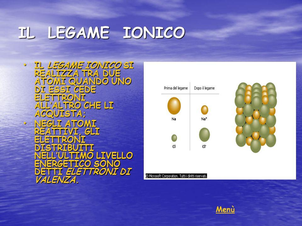 IL LEGAME IONICO IL LEGAME IONICO SI REALIZZA TRA DUE ATOMI QUANDO UNO DI ESSI CEDE ELETTRONI ALLALTRO CHE LI ACQUISTA; IL LEGAME IONICO SI REALIZZA T