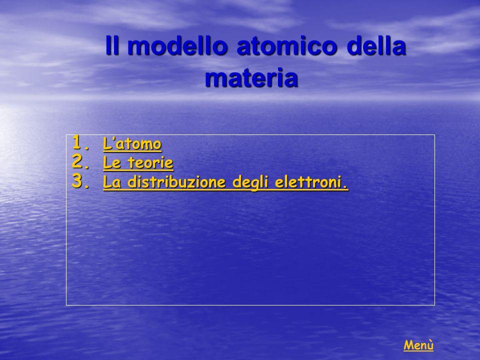 Il modello atomico della materia Il modello atomico della materia 1. Latomo Latomo 2. Le teorie Le teorie Le teorie 3. La distribuzione degli elettron