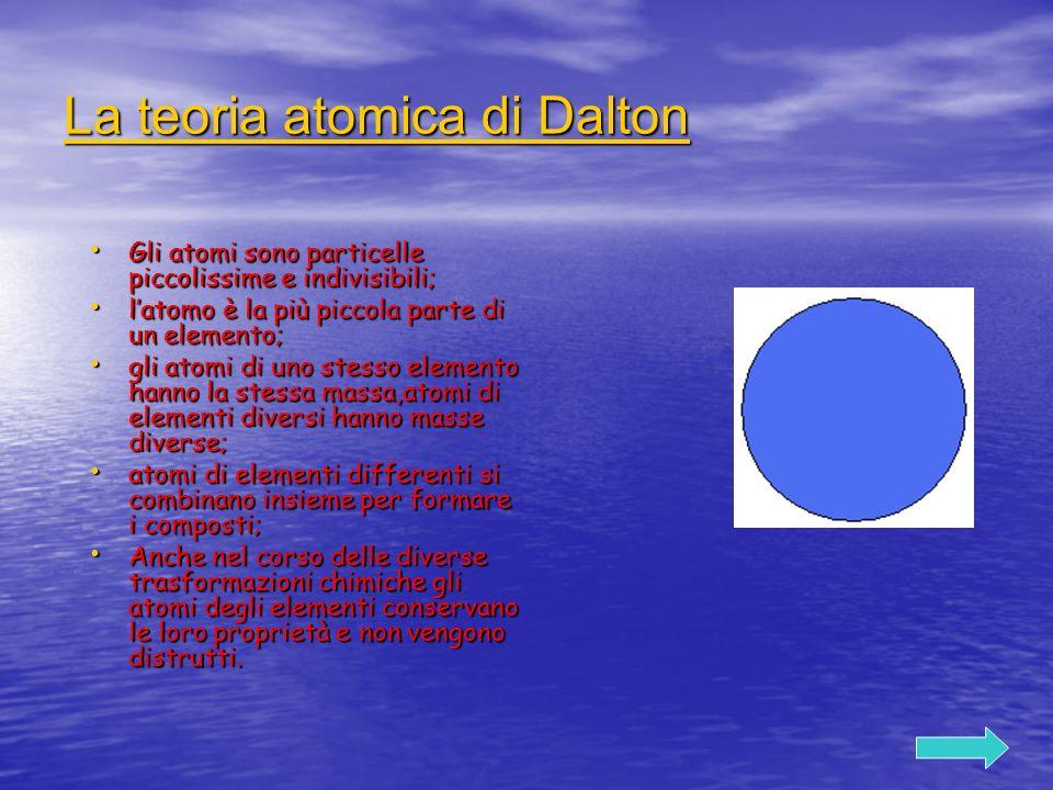 La teoria atomica di Dalton La teoria atomica di Dalton Gli atomi sono particelle piccolissime e indivisibili; Gli atomi sono particelle piccolissime