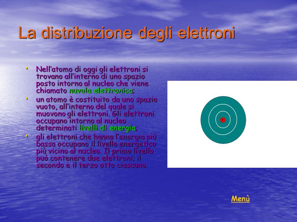 La distribuzione degli elettroni Nellatomo di oggi gli elettroni si trovano allinterno di uno spazio posto intorno al nucleo che viene chiamato nuvola