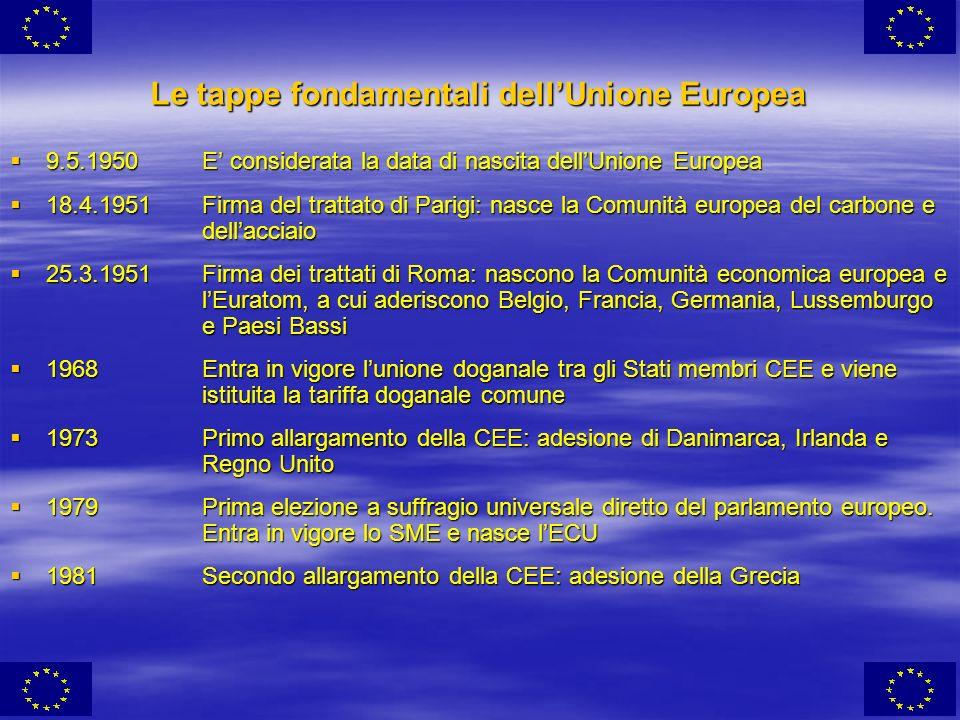 Le tappe fondamentali dellUnione Europea 1985Firma dellaccordo di Schengen, per leliminazione graduale dei controlli alle frontiere comuni 1986Firma dellAtto Unico Europeo Terzo allargamento della CEE: adesione di Portogallo e Spagna 1992Firma del Trattato di Maastricht: nasce lUnione Europea 1995Quarto allargamento della CEE: adesione Austria, Finlandia e Svezia 1997Firma del Trattato di Amsterdam 1999Entrata in vigore del Trattato di Amsterdam Avvio dellUnione economica e monetaria a 11 L Euro diventa la moneta scritturale europea Dimissioni della Commissione Santer e nomina di Prodi 2000 Nuova conferenza intergovernativa per apportare modifiche istituzionali in vista dellallargamento 2002 LEuro diventa la moneta unica per gli Stati appartenenti allUnione economica e monetaria.