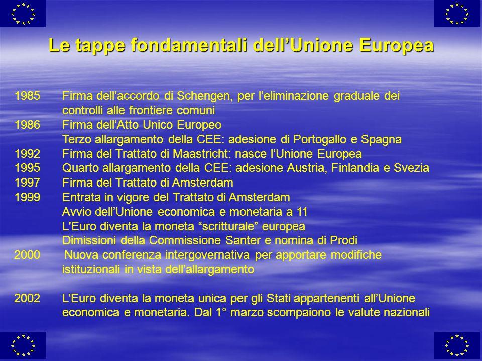 Le tappe fondamentali dellUnione Europea 1985Firma dellaccordo di Schengen, per leliminazione graduale dei controlli alle frontiere comuni 1986Firma d