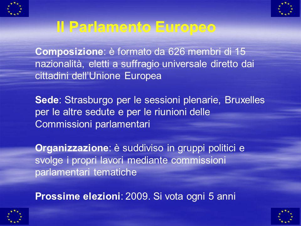 Il Parlamento Europeo Composizione: è formato da 626 membri di 15 nazionalità, eletti a suffragio universale diretto dai cittadini dellUnione Europea