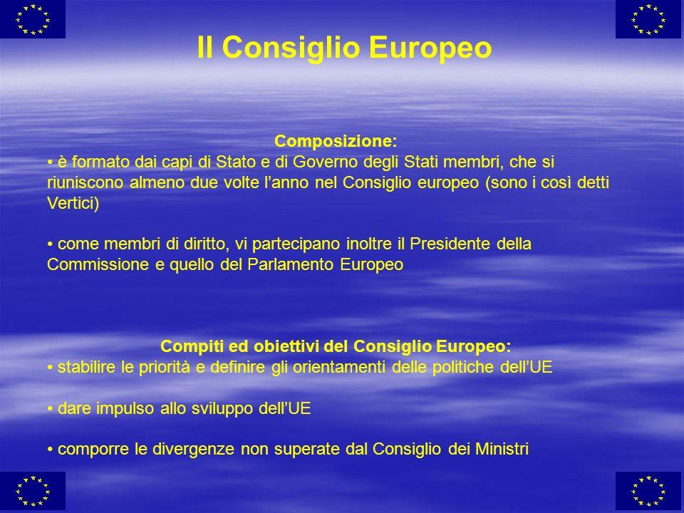 Il Consiglio dei Ministri o Consiglio dellUnione Europea Composizione: Composizione: è formato dai Ministri dei 15 Stati membri.