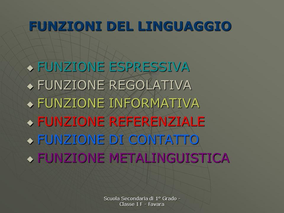 Scuola Secondaria di 1° Grado - Classe I F - Favara Linguaggi formali Sono utilizzati per la comunicazione simbolica Sono utilizzati per la comunicazi