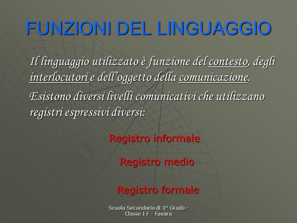 Scuola Secondaria di 1° Grado - Classe I F - Favara FUNZIONI DEL LINGUAGGIO FUNZIONE ESPRESSIVA FUNZIONE ESPRESSIVA FUNZIONE REGOLATIVA FUNZIONE REGOL