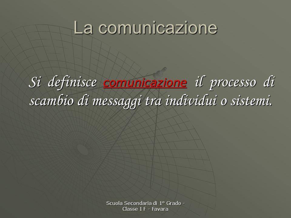 Obiettivi cognitivi - Conoscere il concetto di comunicazione - Conoscere il significato di dato ed informazione - Conoscere la definizione di linguagg